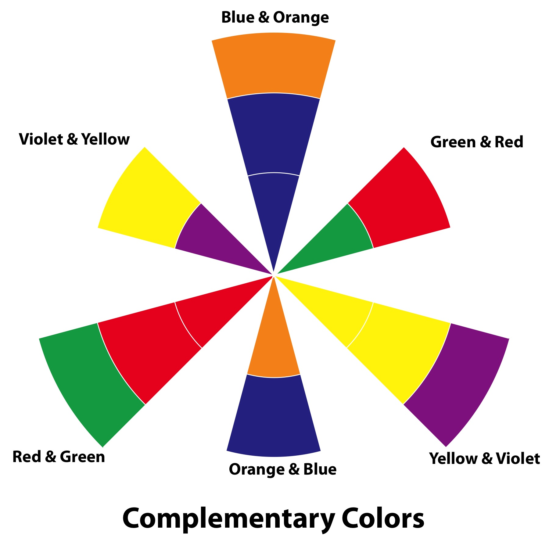 A Color Wheel showing complementary colors